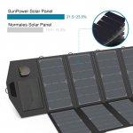 Giaride 40 Watt Solar