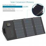 Giaride 21 Watt Solar